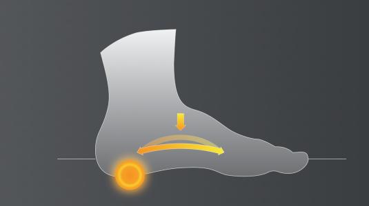 Heel Pain Pathway